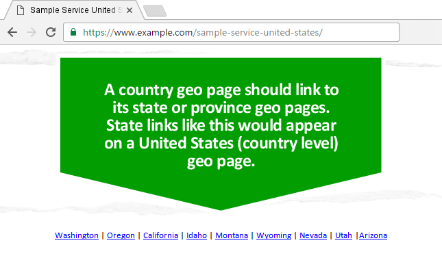 Country geo page linking to state geo pages.